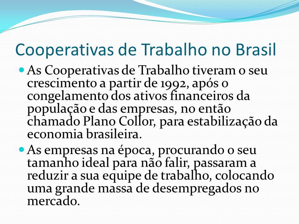 Cooperativas de Trabalho no Brasil