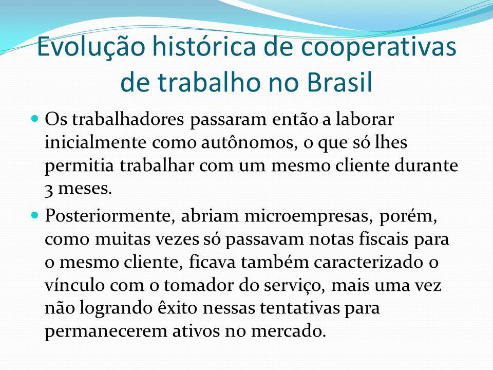 Evolução histórica de cooperativas de trabalho no Brasil