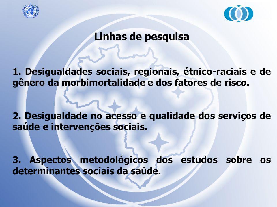 Linhas de pesquisa 1. Desigualdades sociais, regionais, étnico-raciais e de gênero da morbimortalidade e dos fatores de risco.