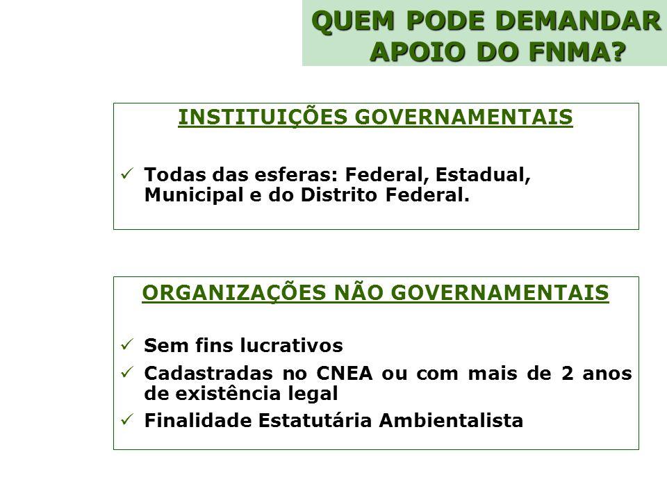 QUEM PODE DEMANDAR APOIO DO FNMA Quem pode demandar apoio do FNMA