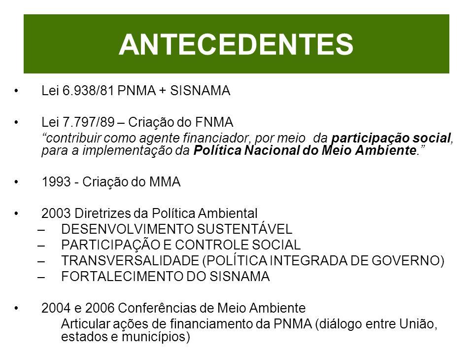 ANTECEDENTES Lei 6.938/81 PNMA + SISNAMA
