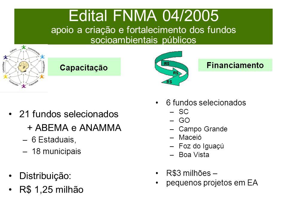 Edital FNMA 04/2005 apoio a criação e fortalecimento dos fundos socioambientais públicos