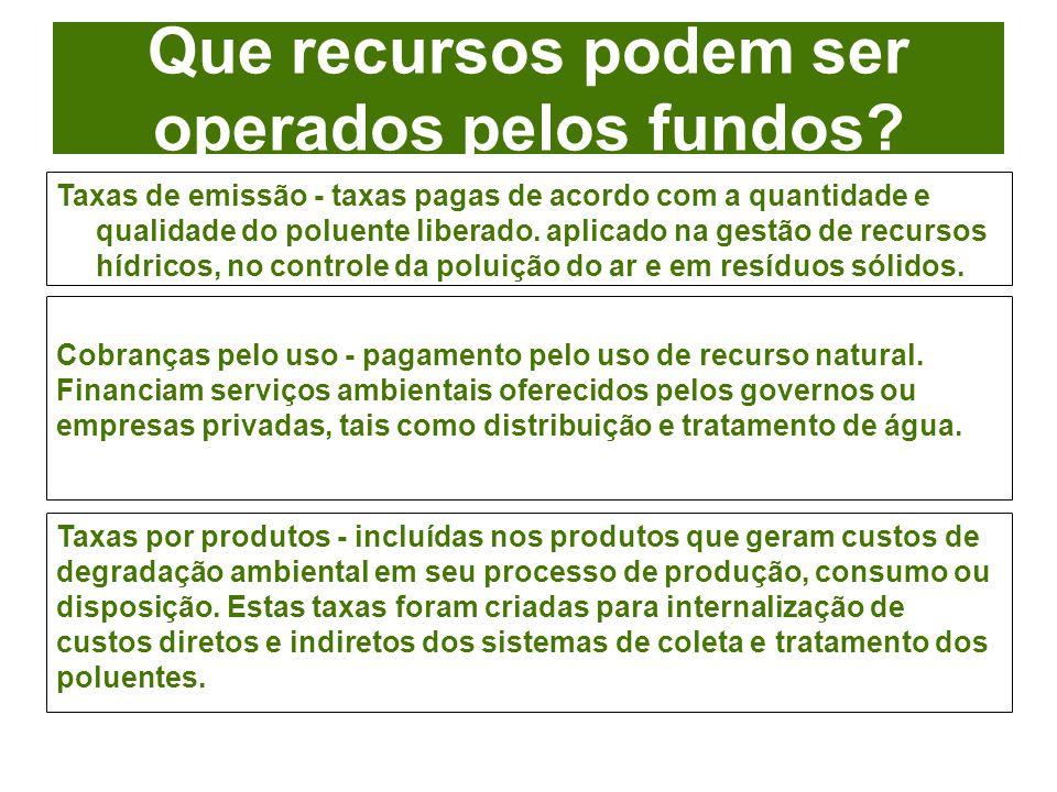 Que recursos podem ser operados pelos fundos