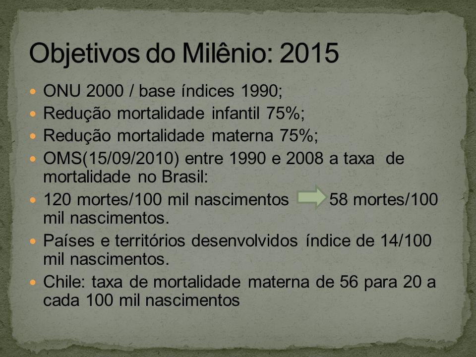Objetivos do Milênio: 2015 ONU 2000 / base índices 1990;