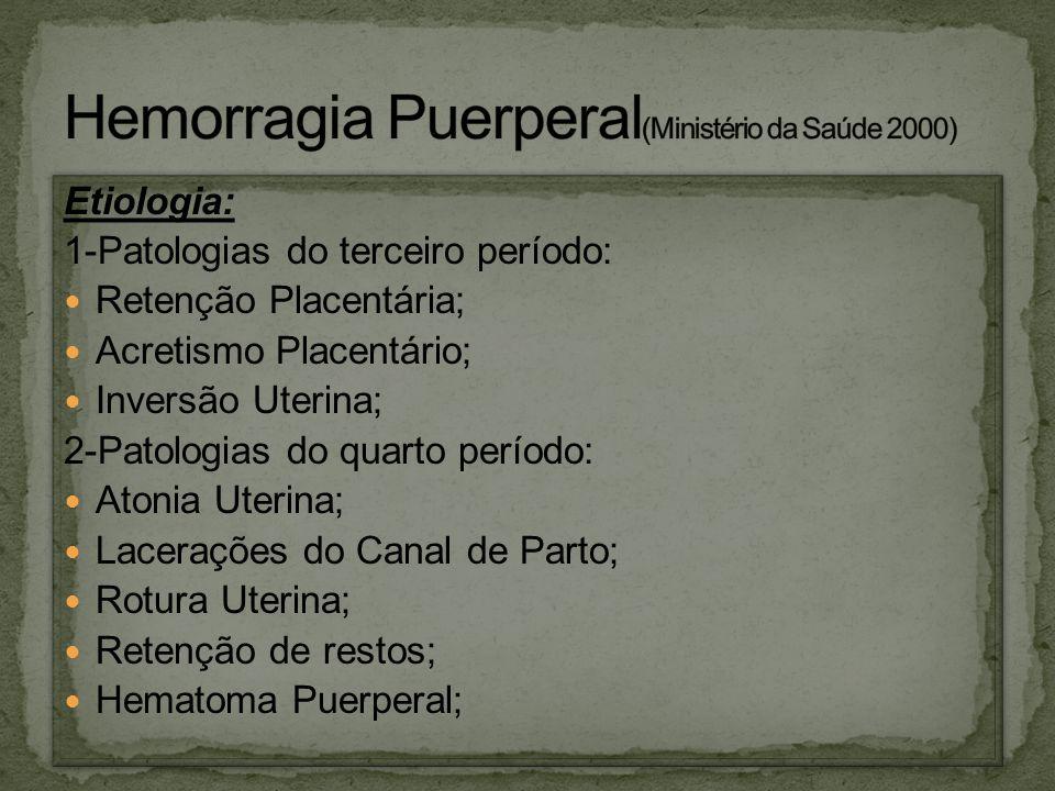 Hemorragia Puerperal(Ministério da Saúde 2000)