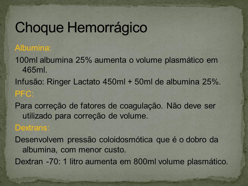 Choque Hemorrágico Albumina: