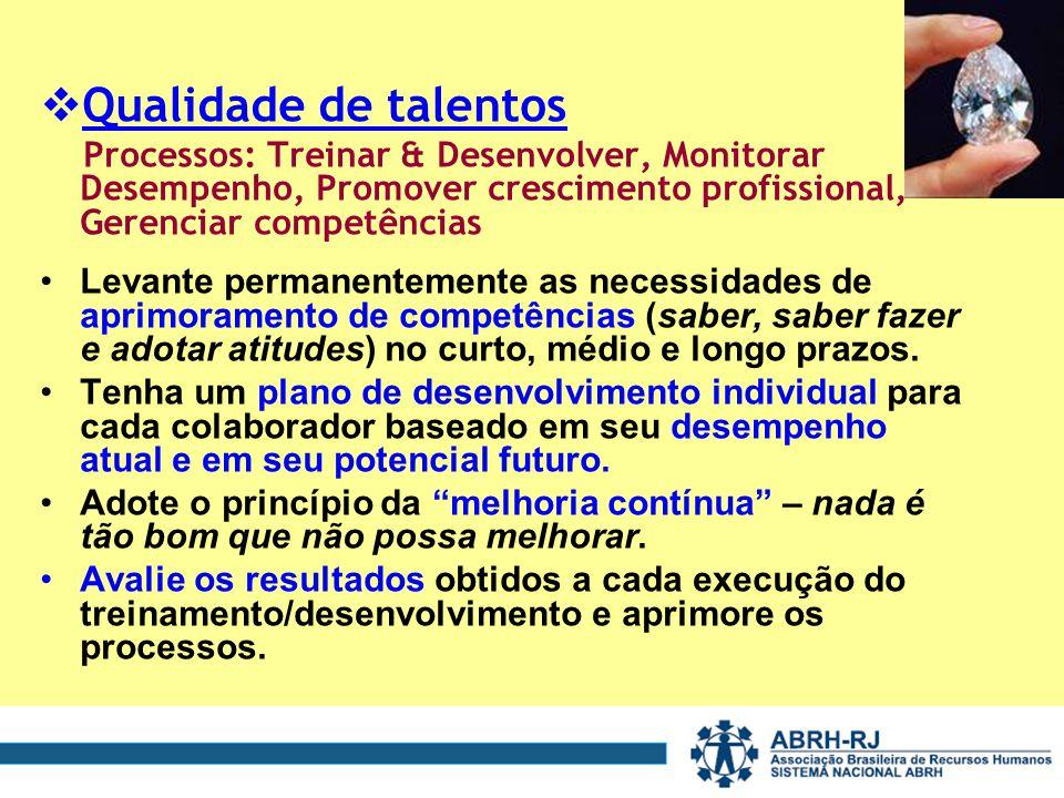 Qualidade de talentos Processos: Treinar & Desenvolver, Monitorar Desempenho, Promover crescimento profissional, Gerenciar competências.