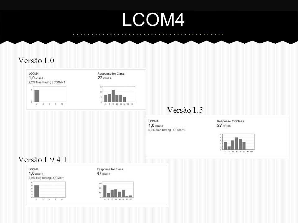 LCOM4 Versão 1.0 Versão 1.5 Versão 1.9.4.1