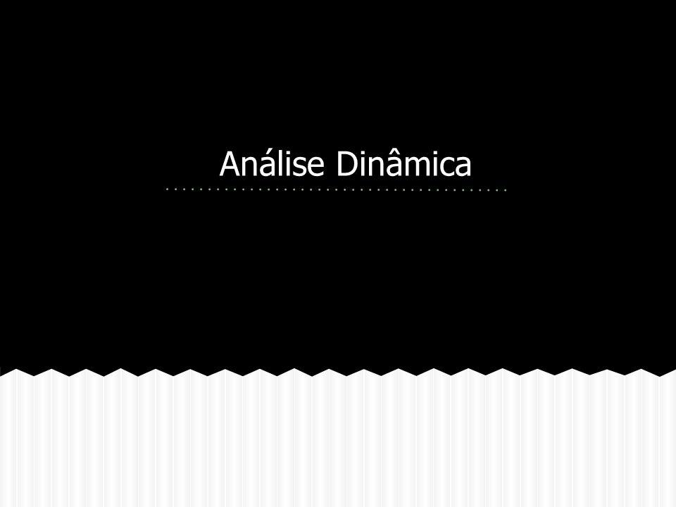 Análise Dinâmica