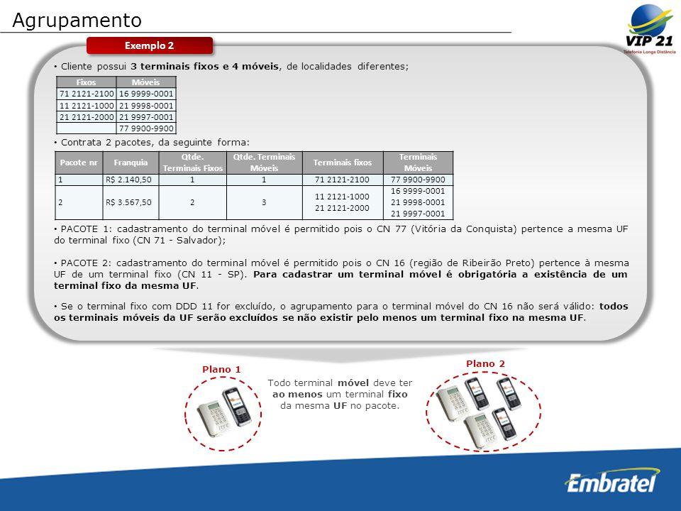 Agrupamento Exemplo 2. Cliente possui 3 terminais fixos e 4 móveis, de localidades diferentes; Contrata 2 pacotes, da seguinte forma: