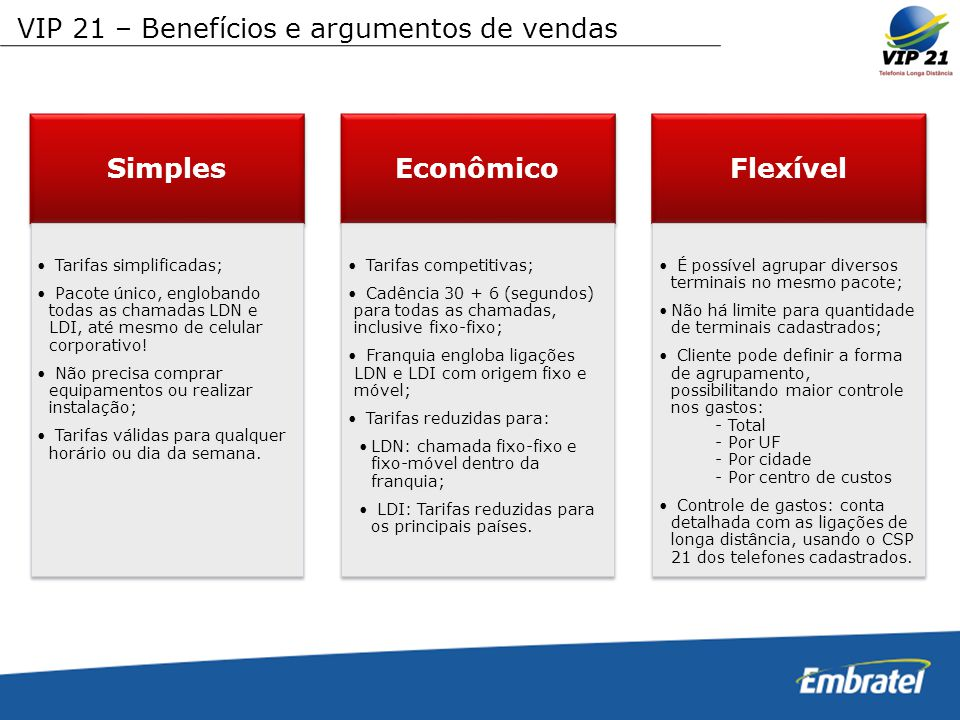 Simples Econômico Flexível