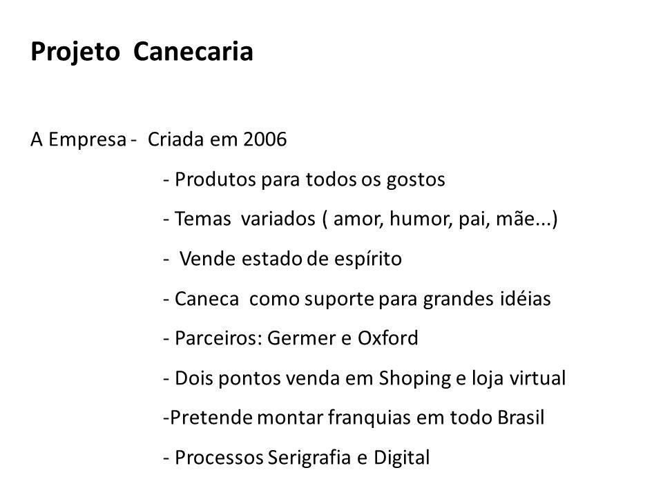 Projeto Canecaria A Empresa - Criada em 2006