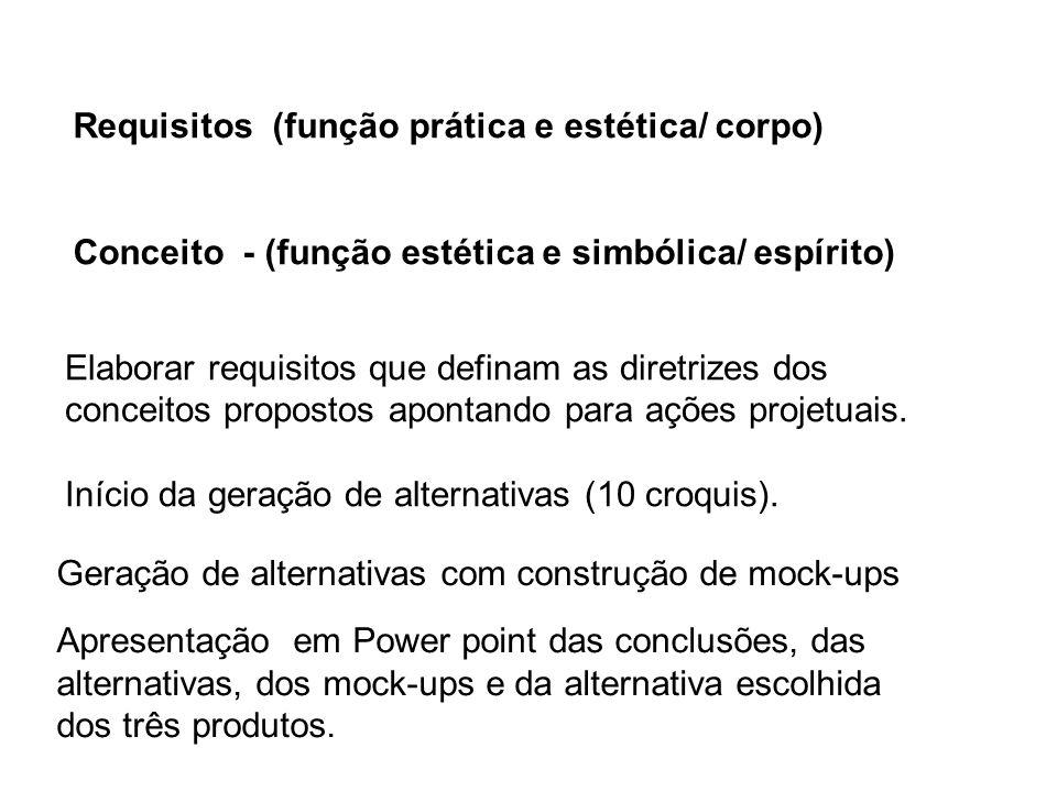 Requisitos (função prática e estética/ corpo)