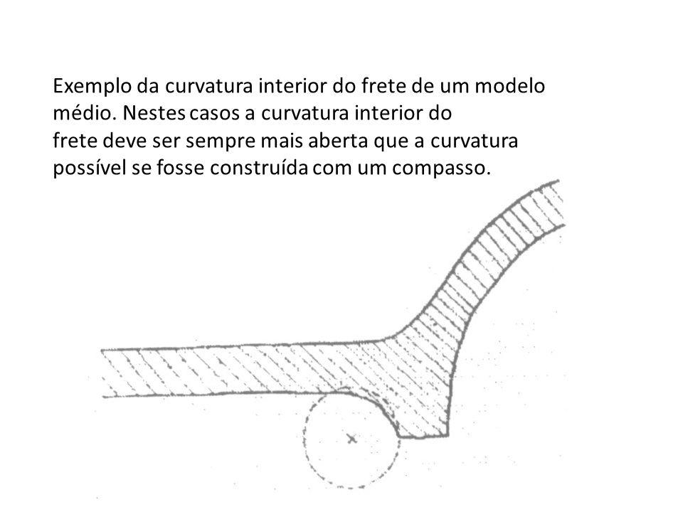 Exemplo da curvatura interior do frete de um modelo médio
