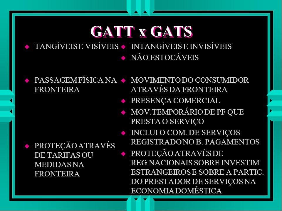 GATT x GATS TANGÍVEIS E VISÍVEIS PASSAGEM FÍSICA NA FRONTEIRA