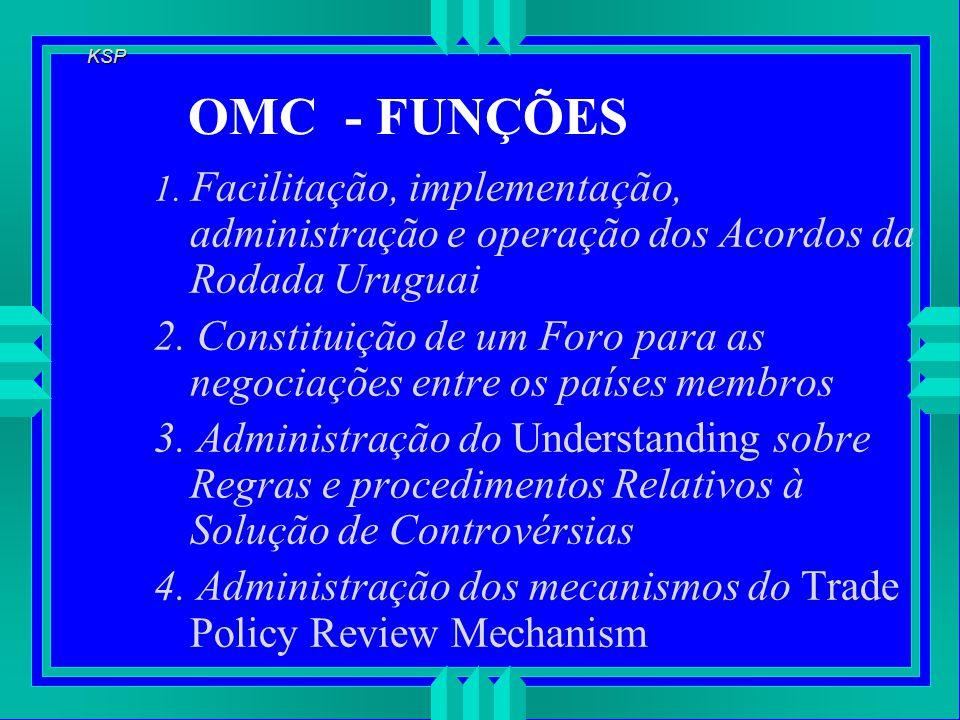 KSP OMC - FUNÇÕES. 1. Facilitação, implementação, administração e operação dos Acordos da Rodada Uruguai.