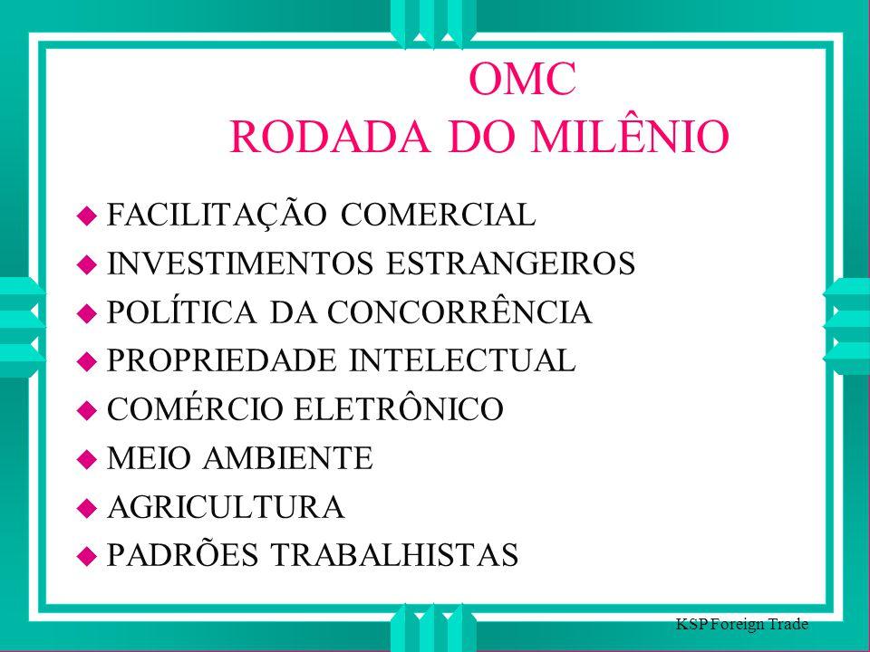 OMC RODADA DO MILÊNIO FACILITAÇÃO COMERCIAL INVESTIMENTOS ESTRANGEIROS