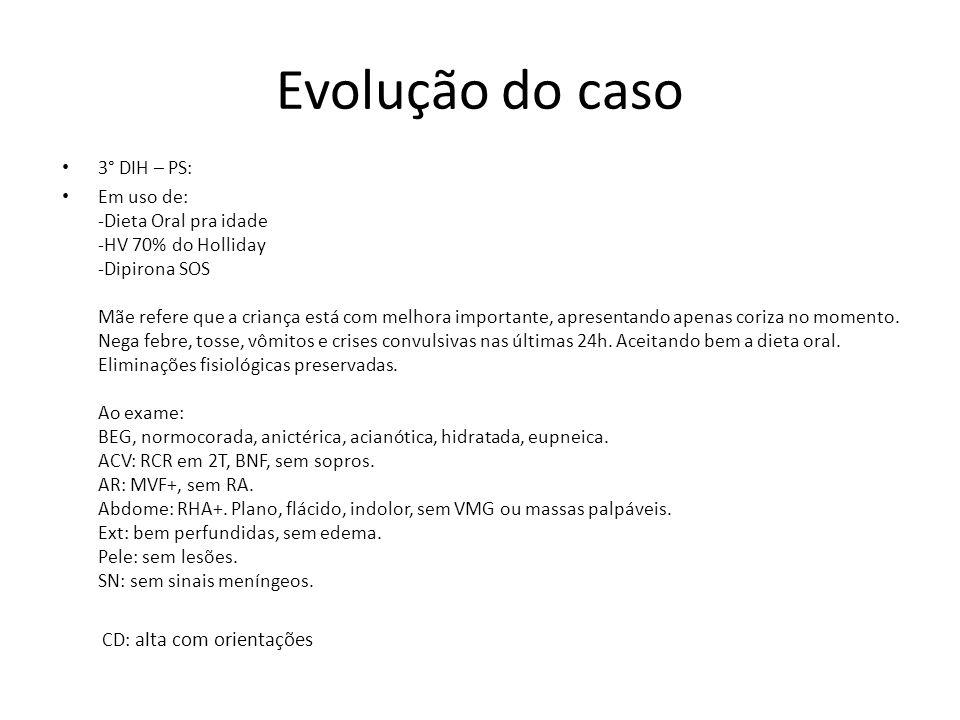 Evolução do caso 3° DIH – PS: