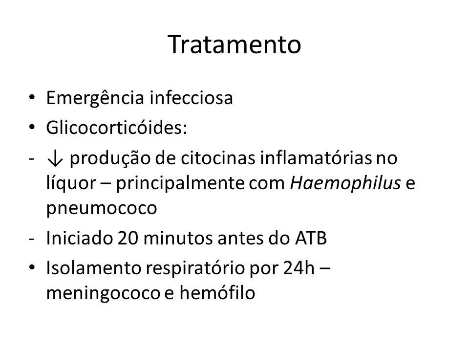 Tratamento Emergência infecciosa Glicocorticóides: