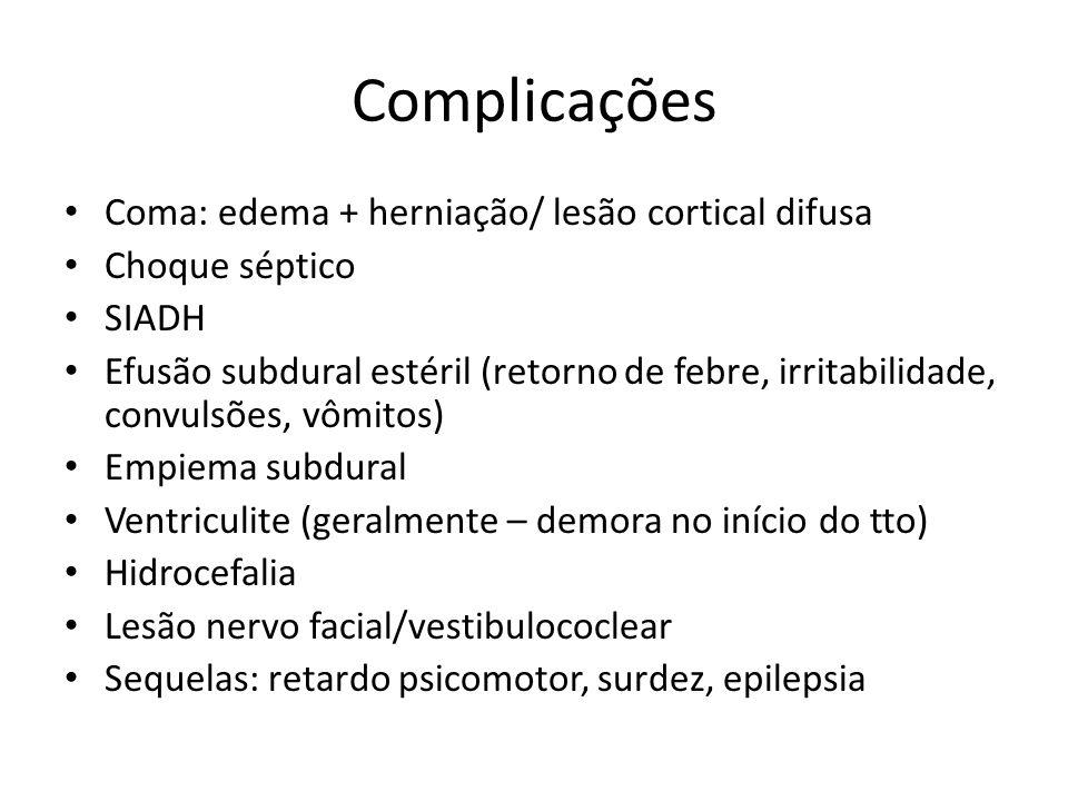 Complicações Coma: edema + herniação/ lesão cortical difusa