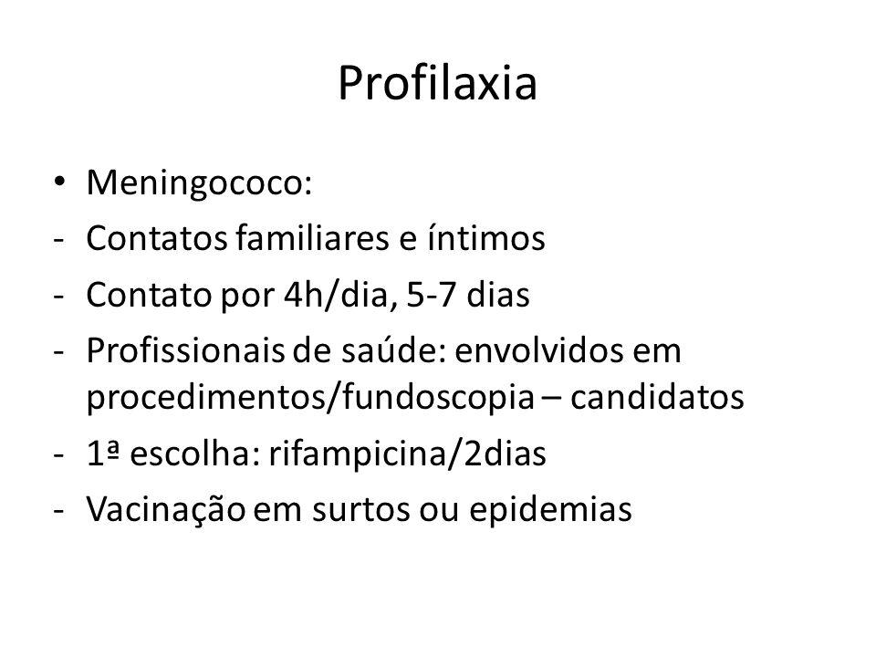 Profilaxia Meningococo: Contatos familiares e íntimos