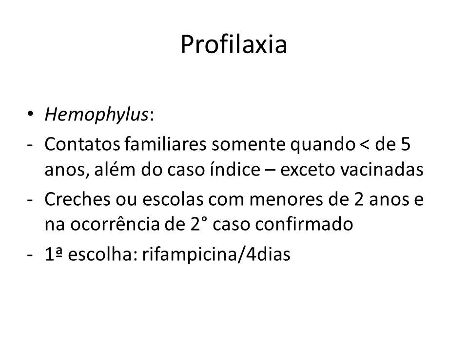 Profilaxia Hemophylus: