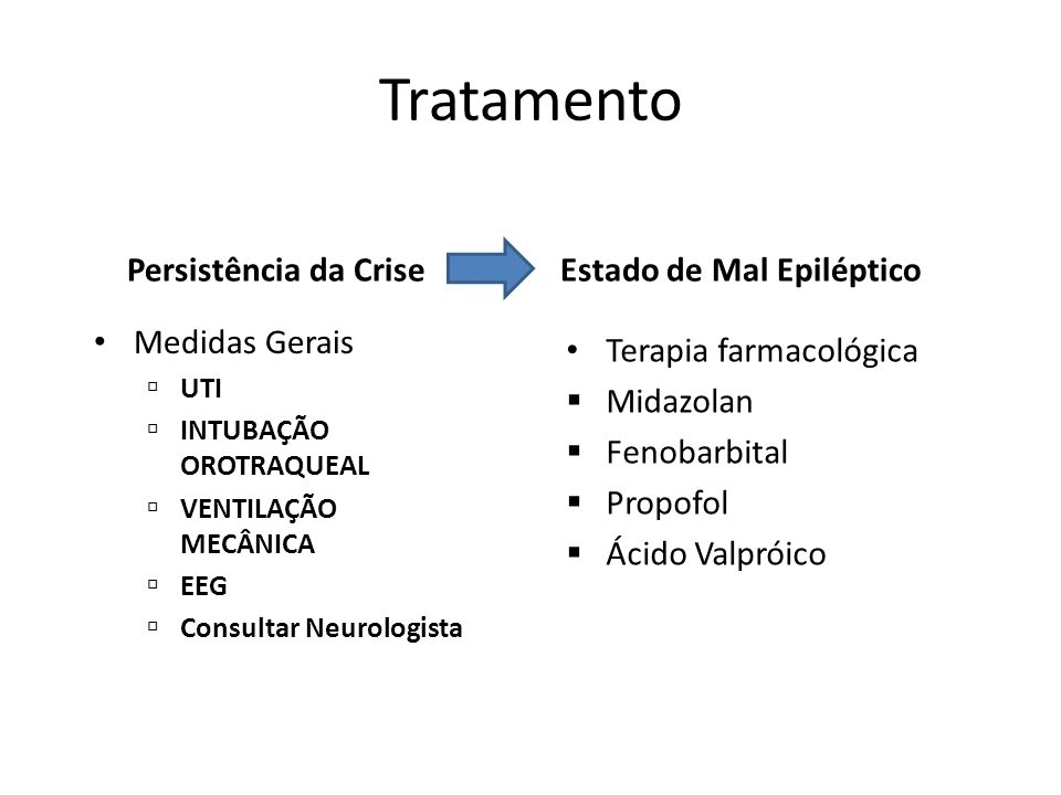 Tratamento Persistência da Crise Estado de Mal Epiléptico