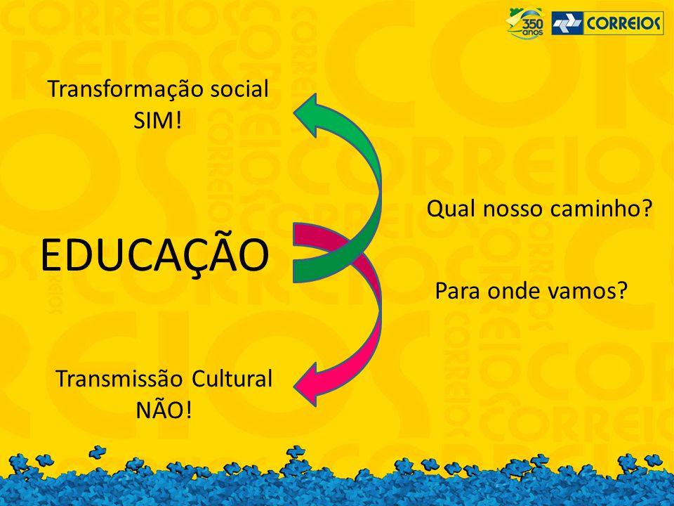 EDUCAÇÃO Transformação social SIM! Qual nosso caminho