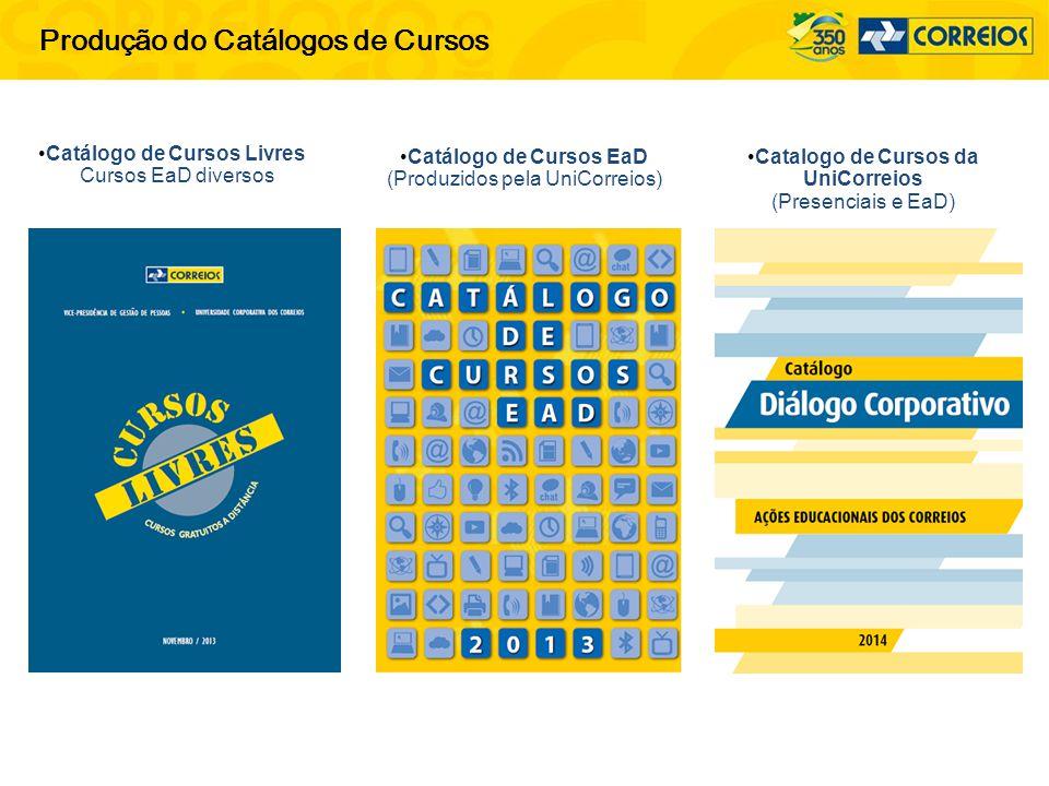 Catalogo de Cursos da UniCorreios