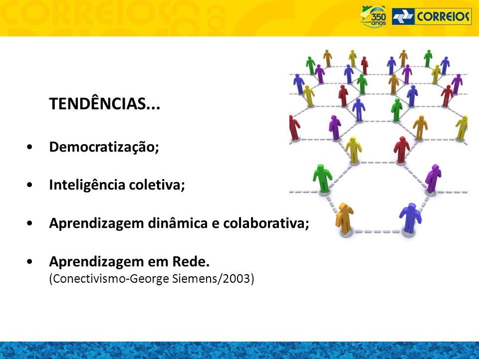 TENDÊNCIAS... Democratização; Inteligência coletiva;