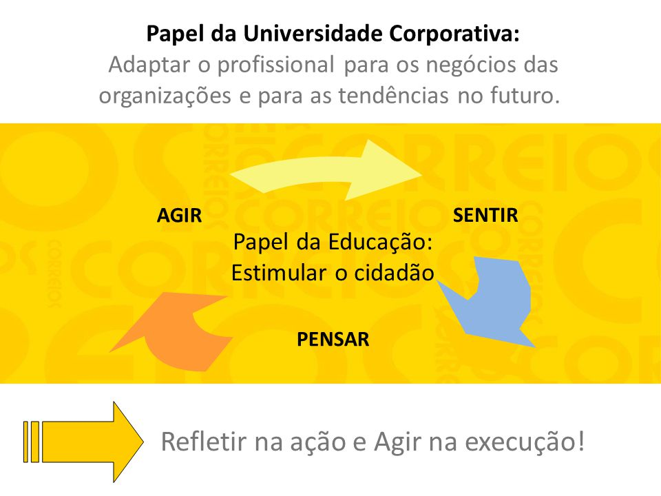 Papel da Universidade Corporativa: