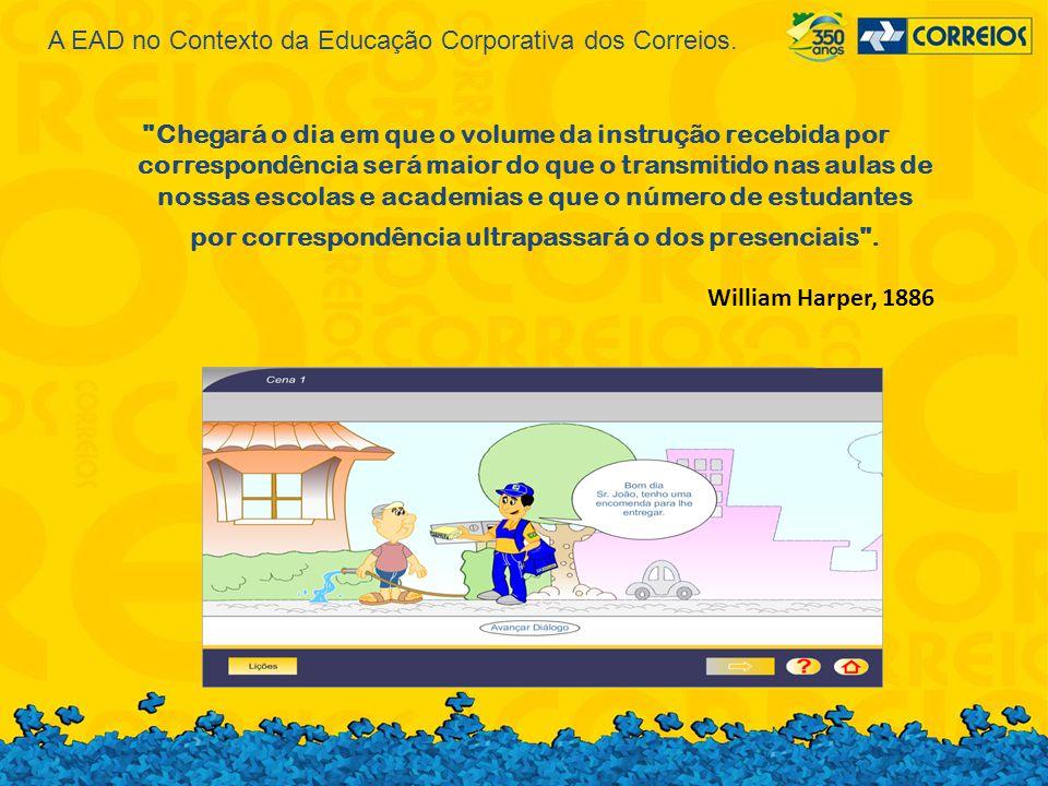 A EAD no Contexto da Educação Corporativa dos Correios.