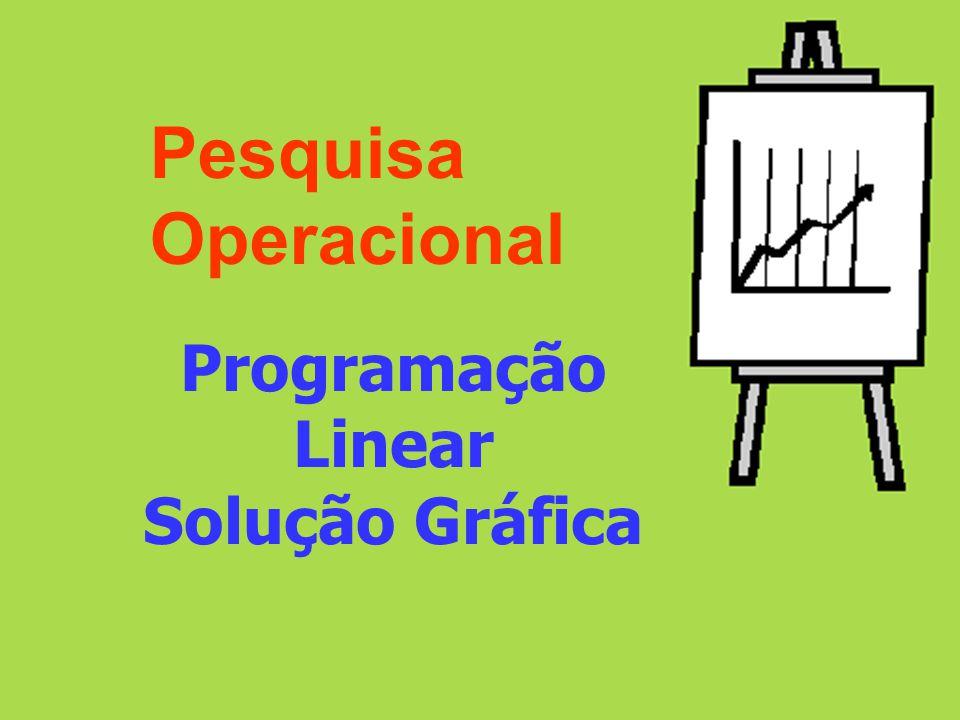 Pesquisa Operacional Programação Linear Solução Gráfica
