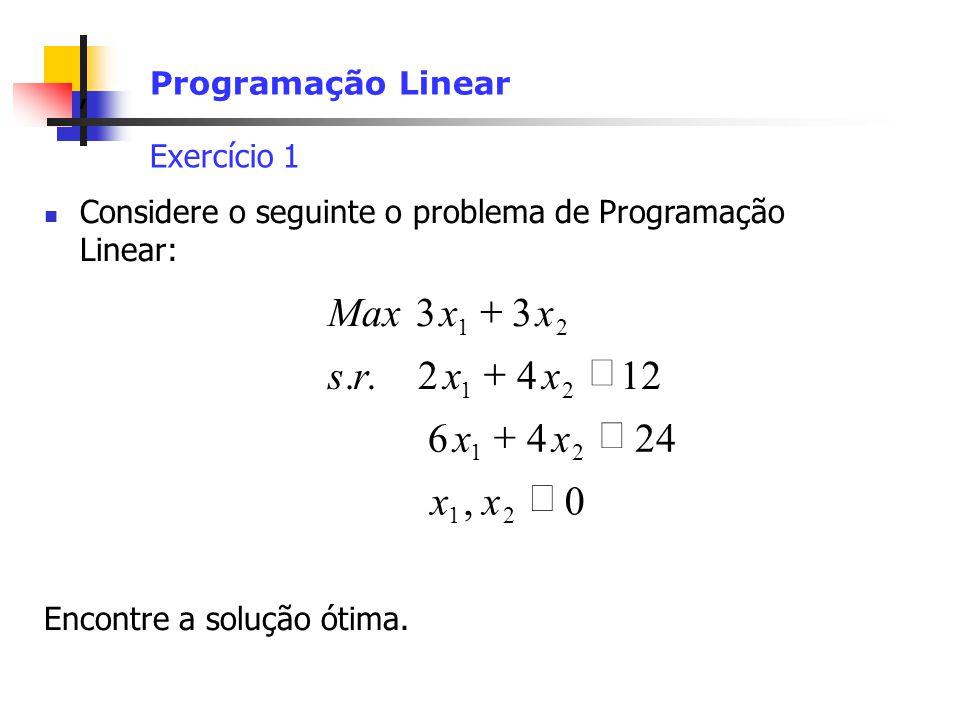 Programação Linear Exercício 1. Considere o seguinte o problema de Programação Linear: Encontre a solução ótima.