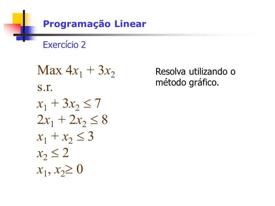 Max 4x1 + 3x2 s.r. x1 + 3x2  7 2x1 + 2x2  8 x1 + x2  3 x2  2