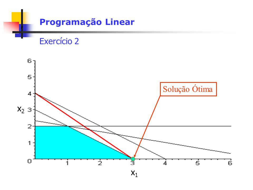 Programação Linear Exercício 2 Solução Ótima x2 x1