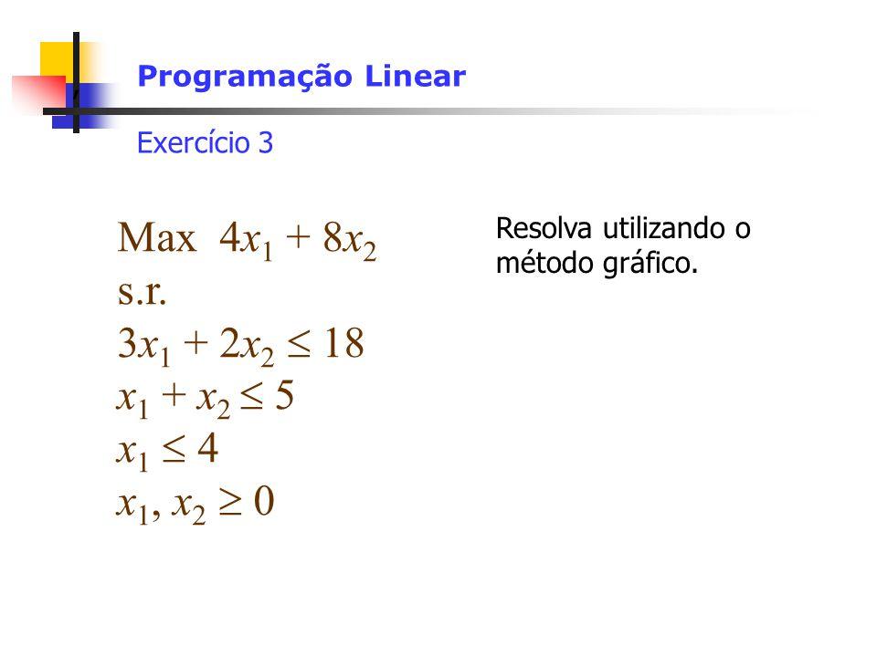 Max 4x1 + 8x2 s.r. 3x1 + 2x2  18 x1 + x2  5 x1  4 x1, x2  0