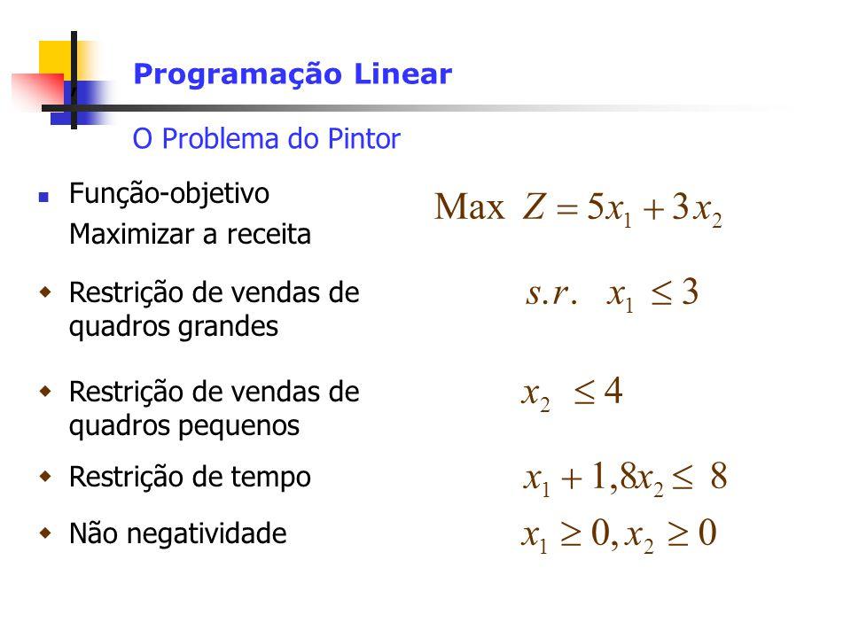 Max Z x   5 3 s r x  3 . x  4 x   1,8 8 x  , Programação Linear