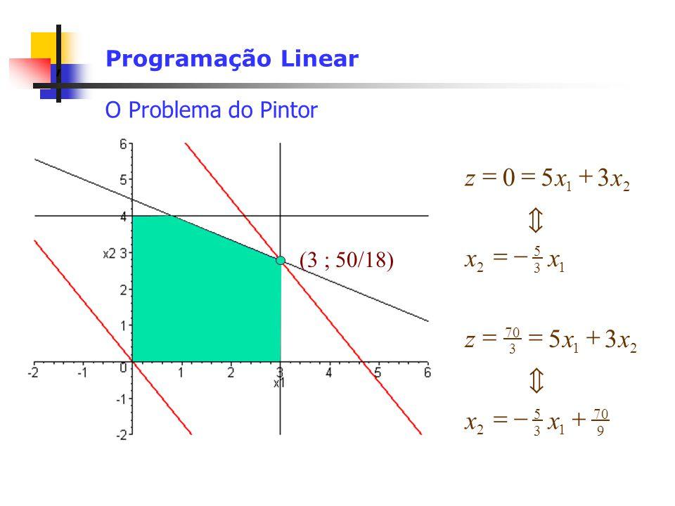 + - = x z c Programação Linear O Problema do Pintor (3 ; 50/18) 9 70 1