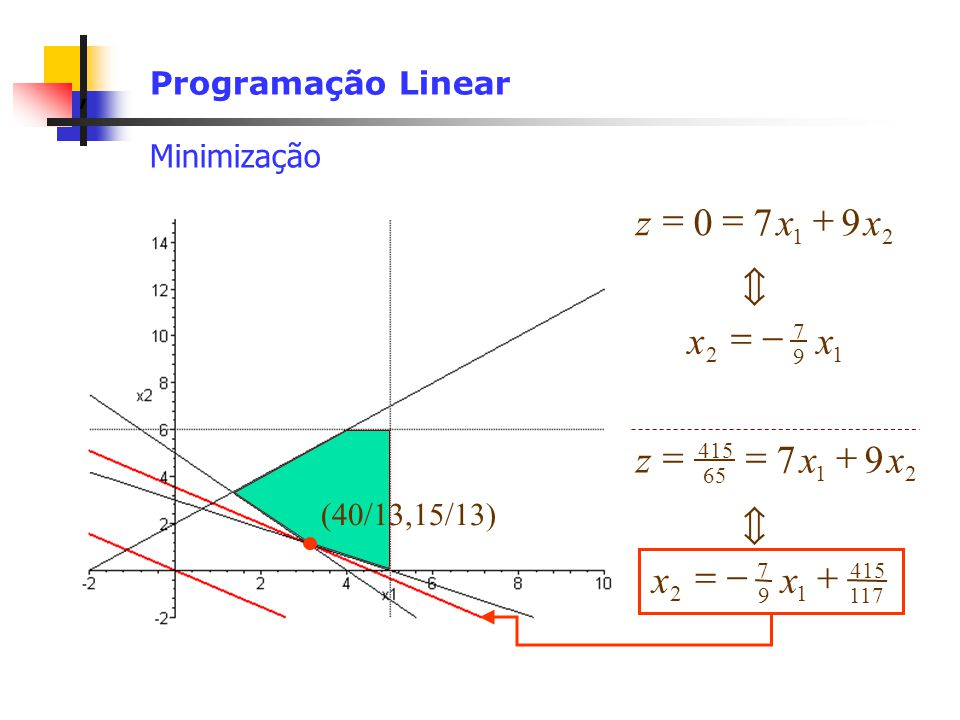 z = = 7 x + 9 x c x = - x z = = 7 x + 9 x c x = - x +