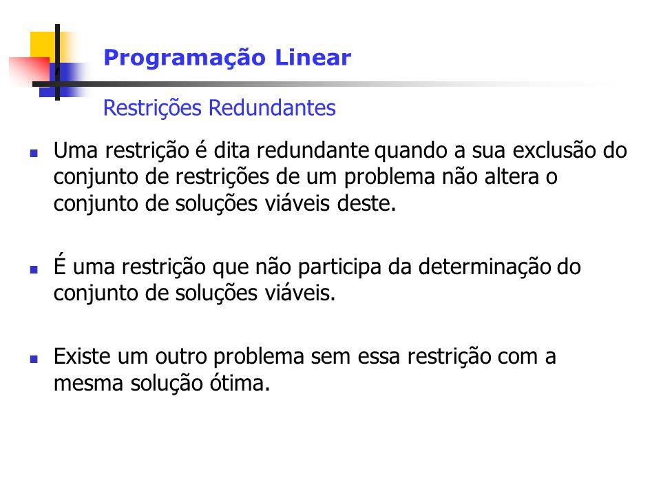 Programação Linear Restrições Redundantes.