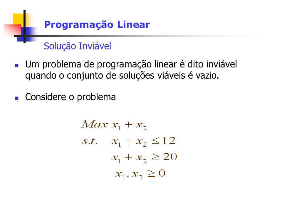 Programação Linear Solução Inviável. Um problema de programação linear é dito inviável quando o conjunto de soluções viáveis é vazio.