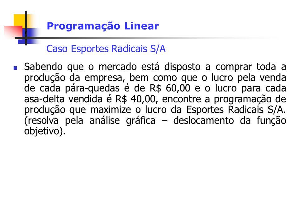 Programação Linear Caso Esportes Radicais S/A.