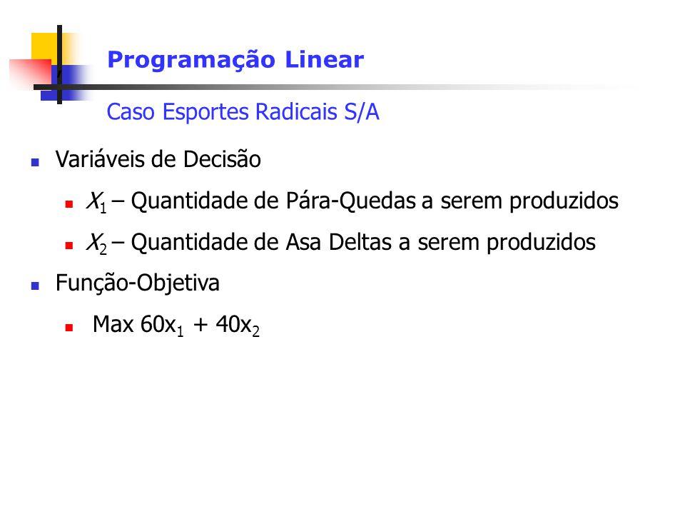 Programação Linear Caso Esportes Radicais S/A. Variáveis de Decisão. X1 – Quantidade de Pára-Quedas a serem produzidos.