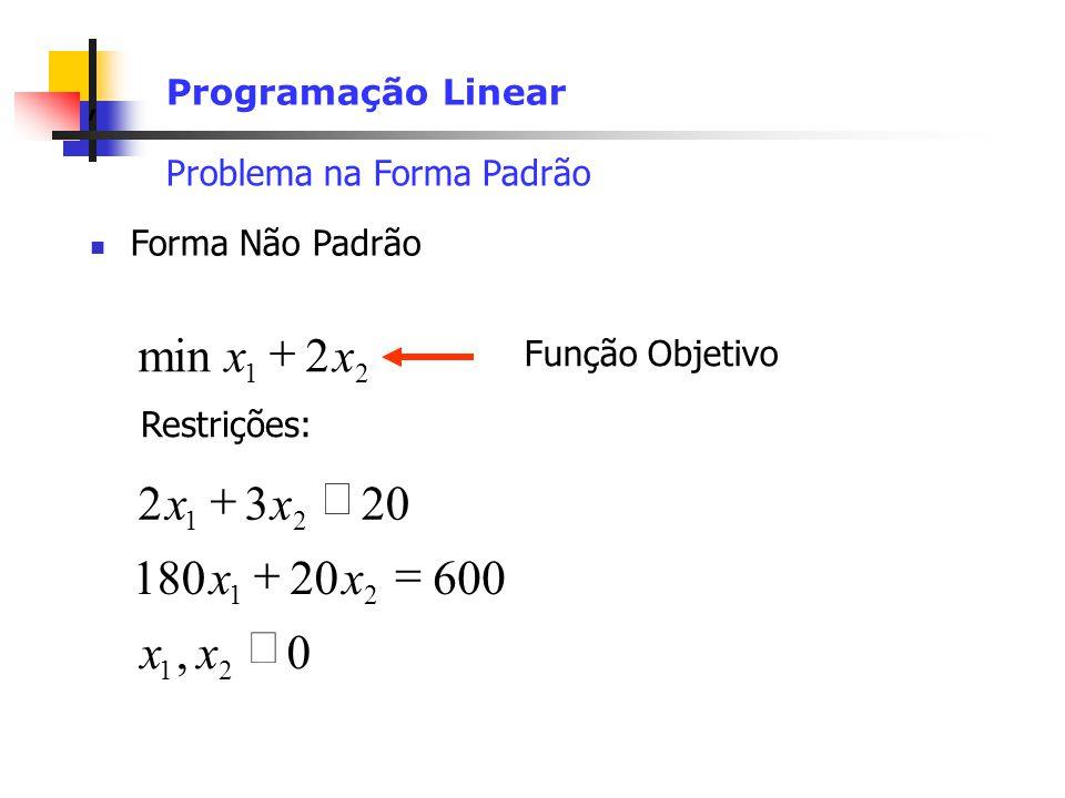 Programação Linear Problema na Forma Padrão. Forma Não Padrão. min. x. + 2. x. Função Objetivo.
