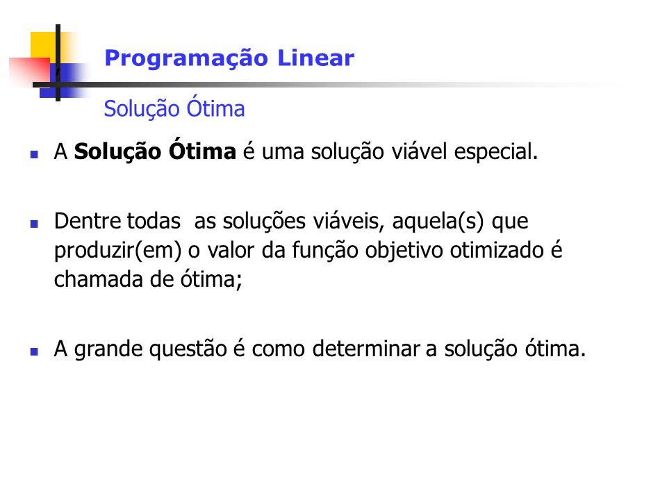 Programação Linear Solução Ótima. A Solução Ótima é uma solução viável especial.