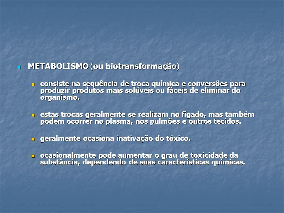 METABOLISMO (ou biotransformação)