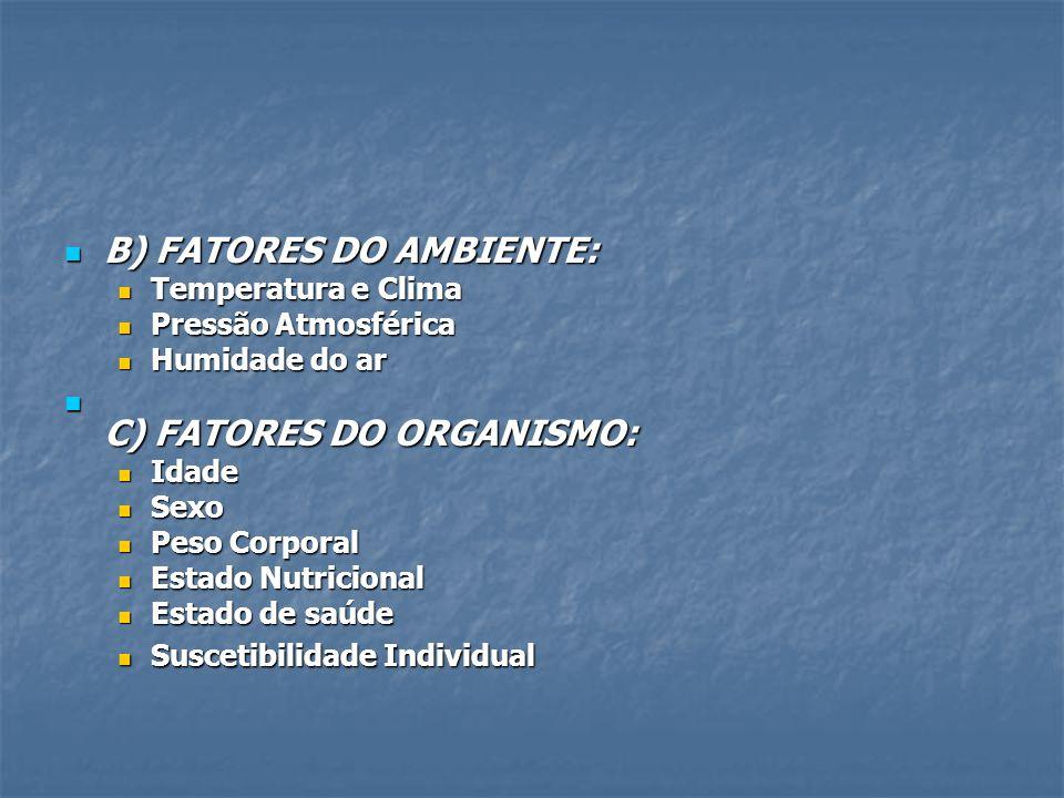 B) FATORES DO AMBIENTE: