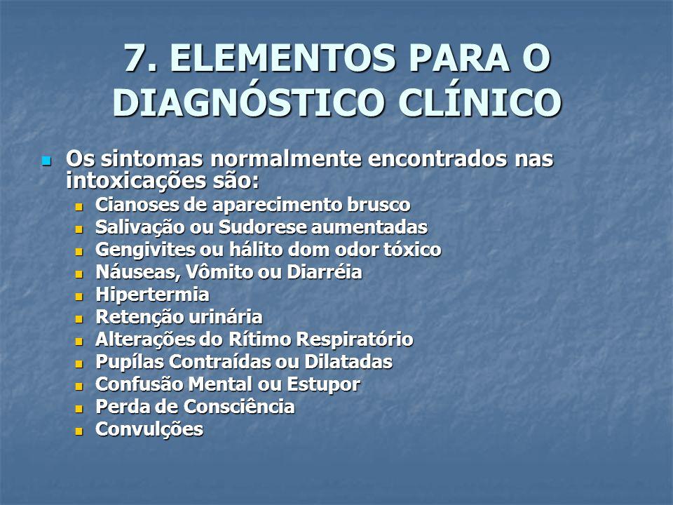 7. ELEMENTOS PARA O DIAGNÓSTICO CLÍNICO