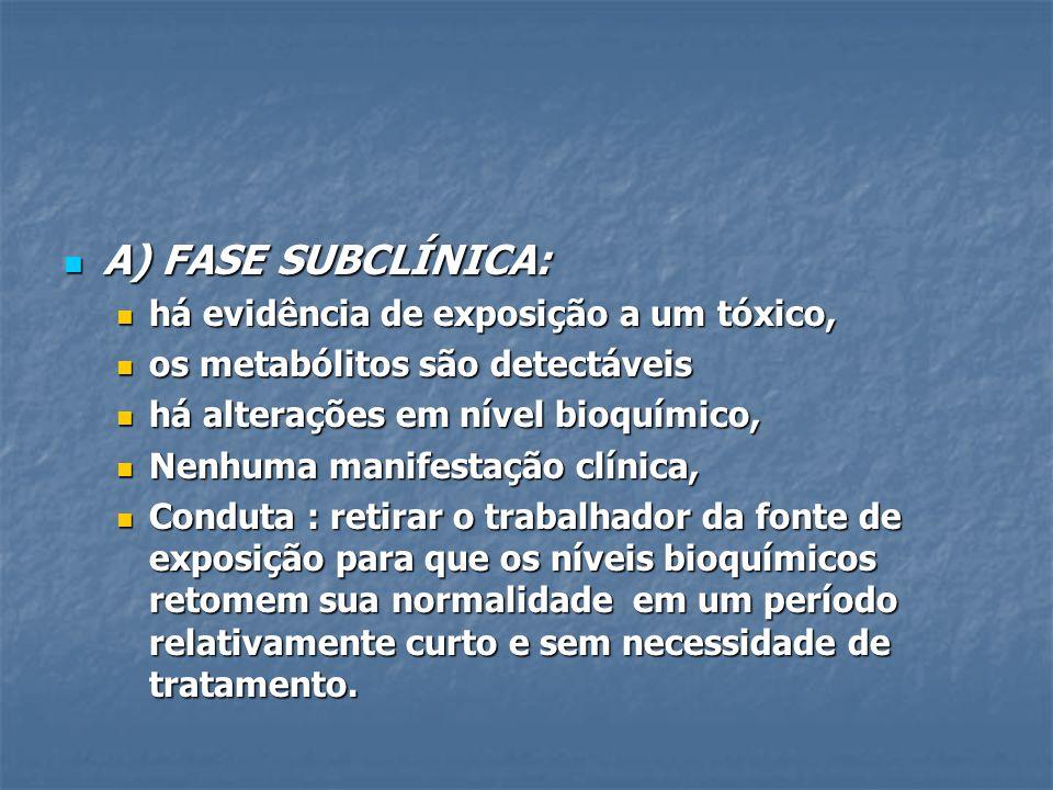 A) FASE SUBCLÍNICA: há evidência de exposição a um tóxico,